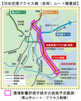 羽田空港アクセス線(仮称)ルート概要図