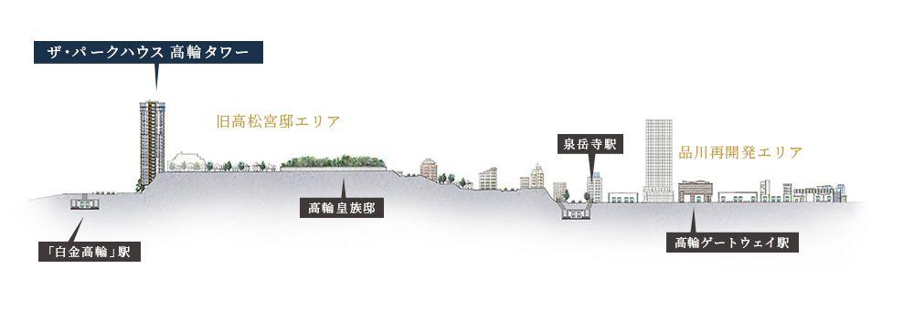 「ザ・パークハウス 高輪タワー」高低差概念図 (出典:公式ホームページ)