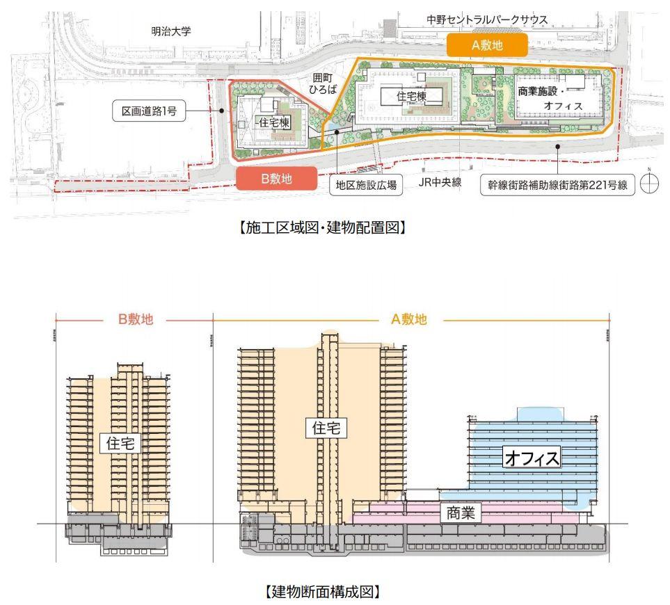 「囲町東地区第一種市街地再開発事業」【施工区域図・建物配置図】・【建物断面構成図】