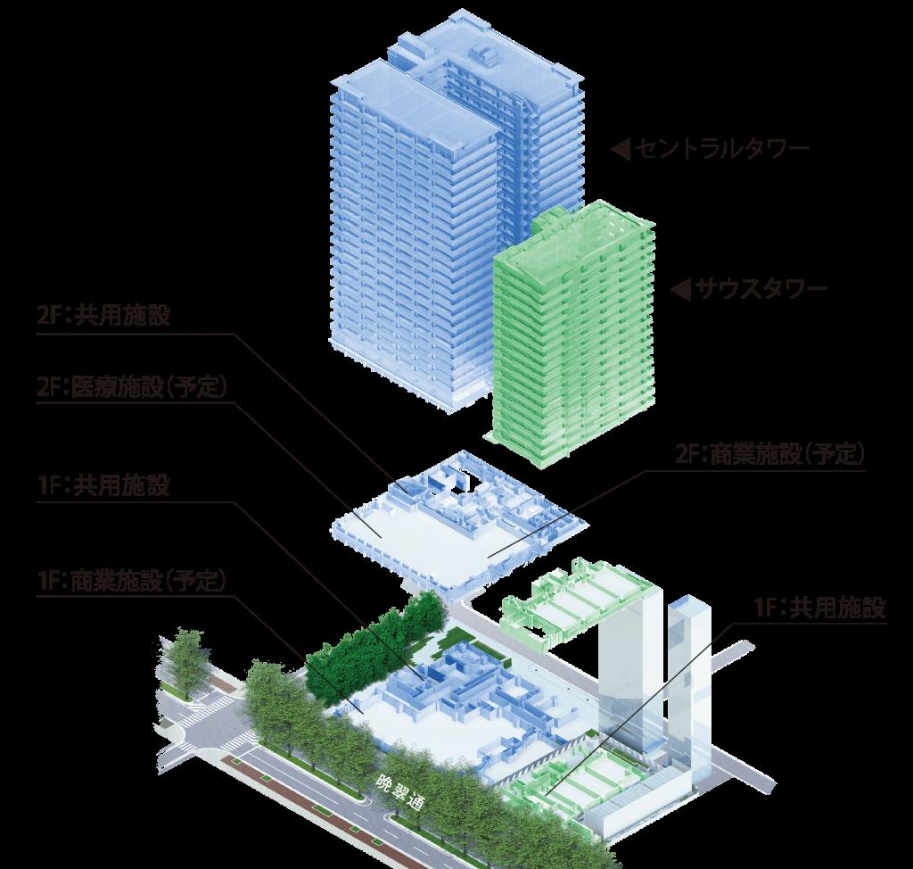 「プラウドタワー仙台晩翠通サウス&セントラル」の敷地配置およびフロアイメージ図