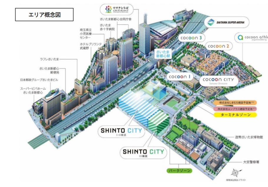 SHINTO CITY(シントシティ)のエリア概念図