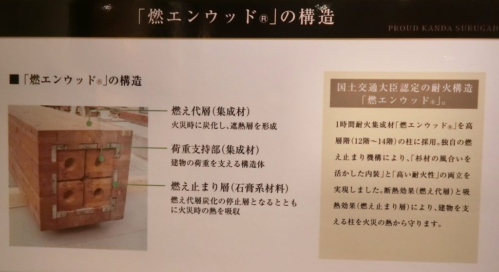 「プラウド神田駿河台」のプレゼンテーション