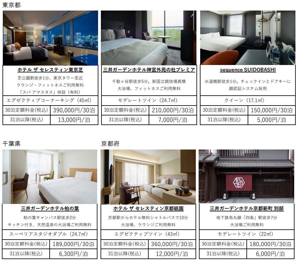 【参考)「HOTELここだけパス」 おすすめピックアップホテル
