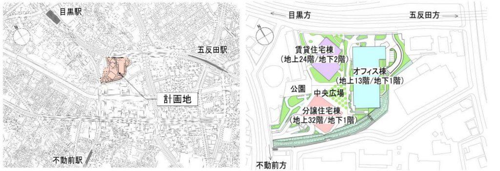 (仮称)西五反田 3 丁目プロジェクトの位置図と配置図