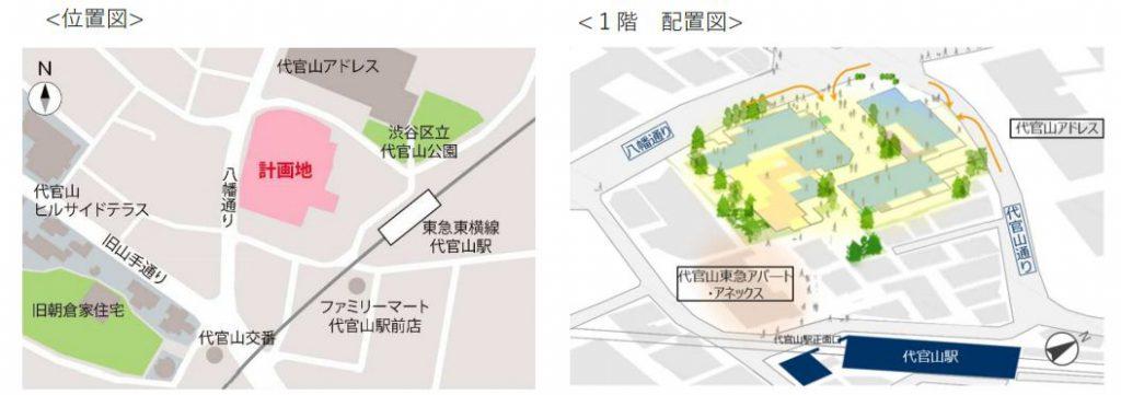 「(仮称)代官山プロジェクト」の位置図と配置図