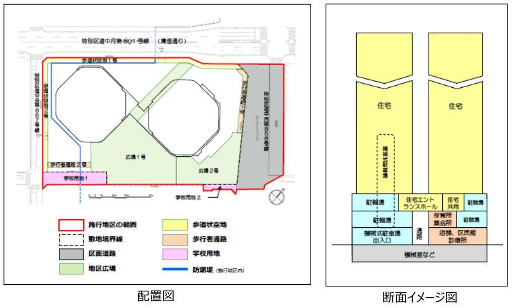「豊海地区第一種市街地再開発事業」の配置図・断面図のイメージ