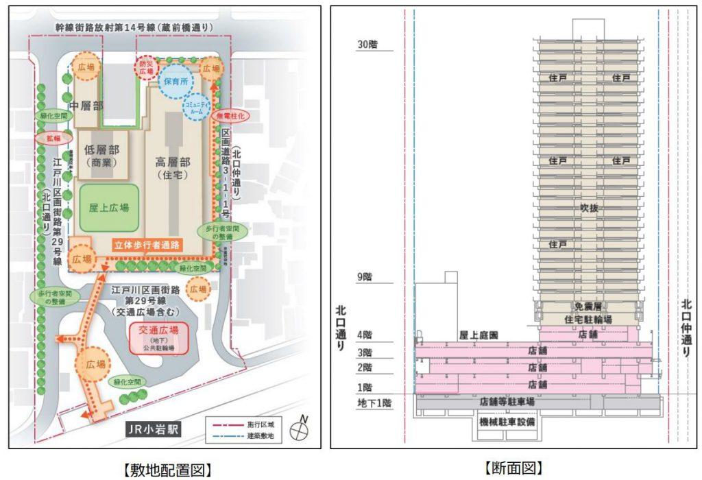 「JR小岩駅北口地区第一種市街地再開発事業」の敷地図と断面図